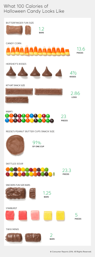 halloween candy calories